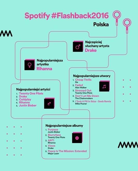 infograpfika_PL.jpg