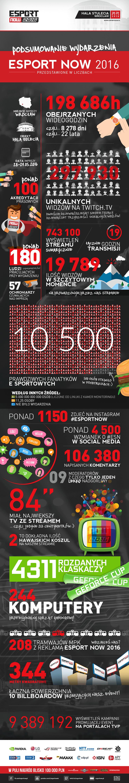 infografikadopostu.png