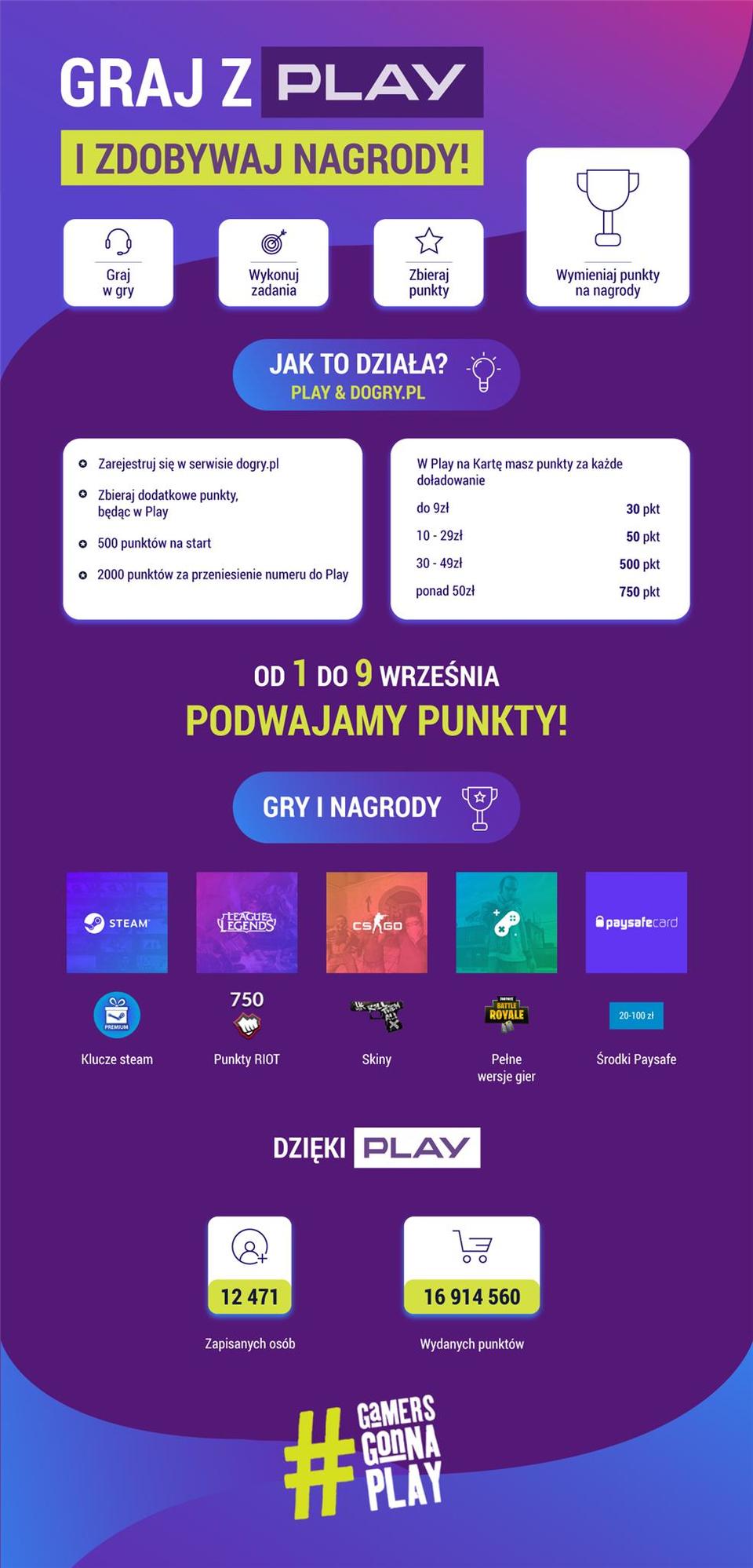 infografika-play.png