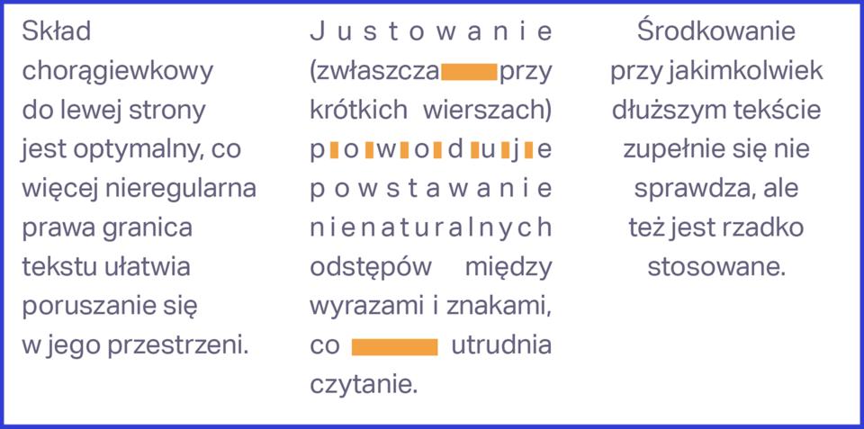 Wpływ Typografii Na Czytelność Tekstu