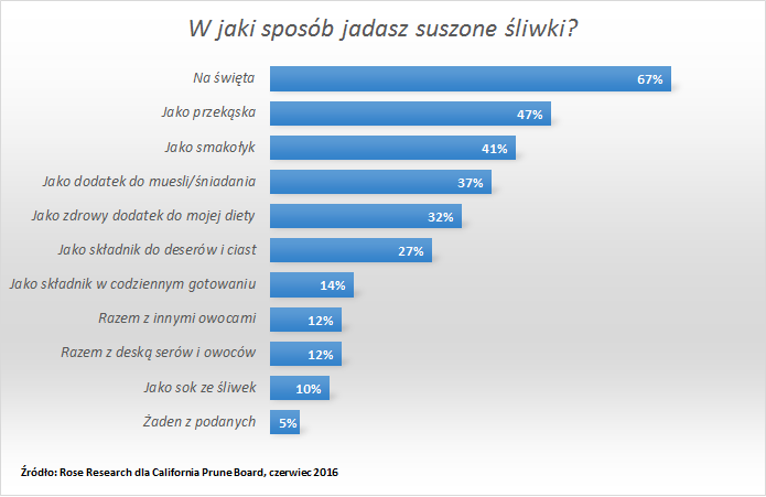 CPB_Wynik_Badania.png