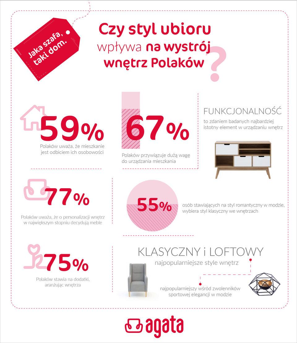 Infografika_AgataSA_jpg.jpg