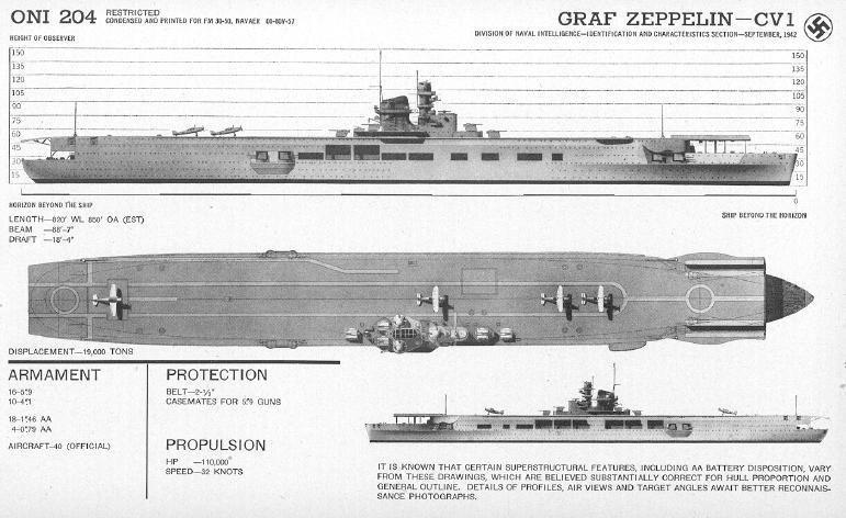Graf-Zeppelin-1.jpg