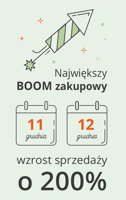 2-najwiekszy-boom.png