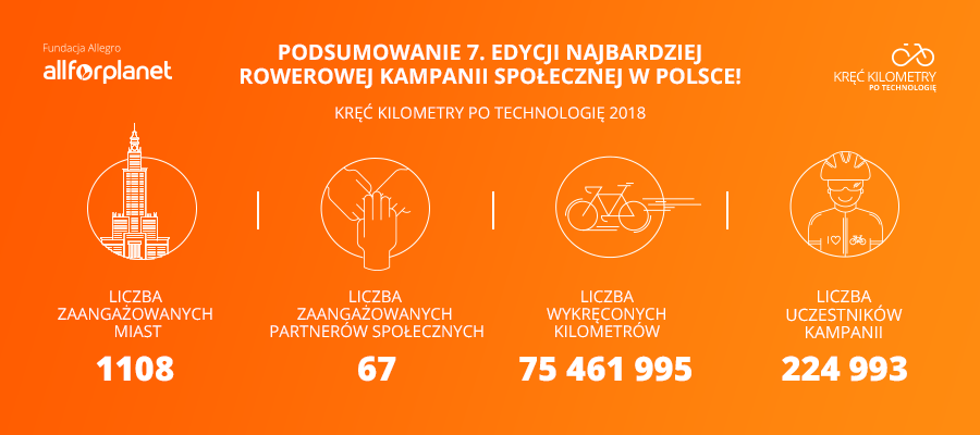 infografika_podsumowanie_900x400.png