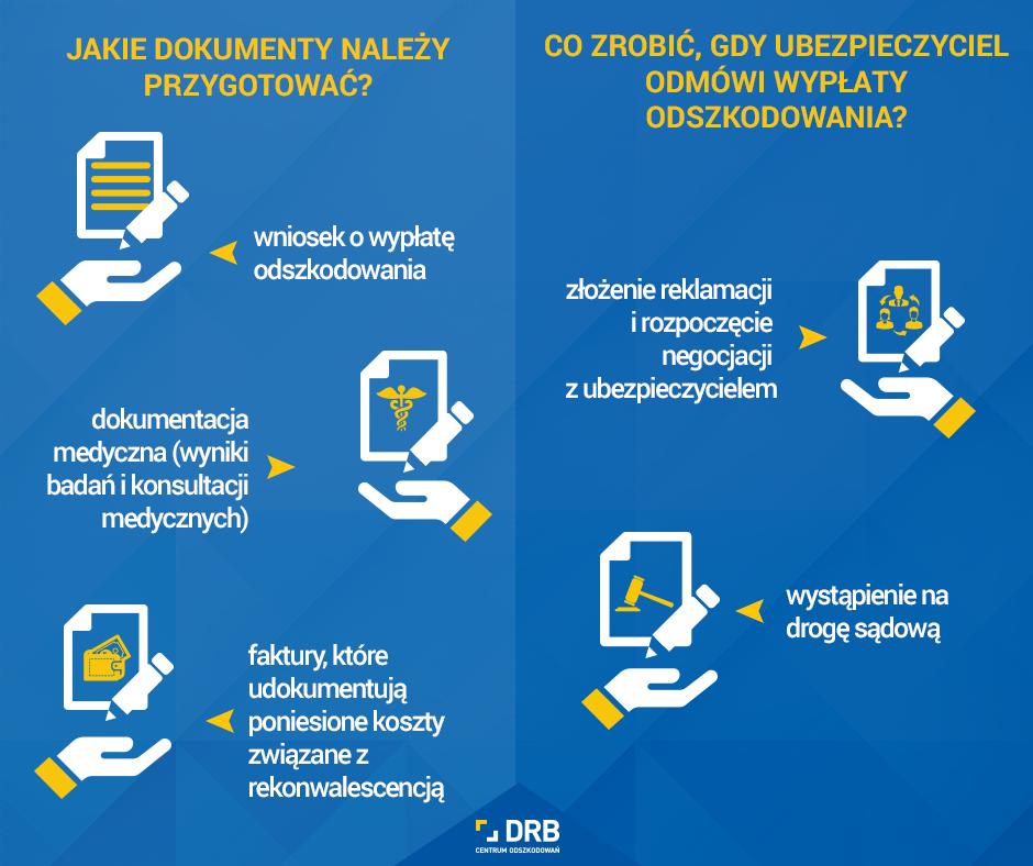 infografika_odmowa_wypłaty_odszkodowania.png
