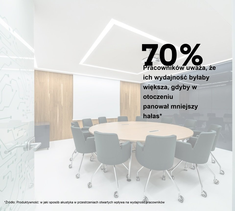70% pracowników.jpg