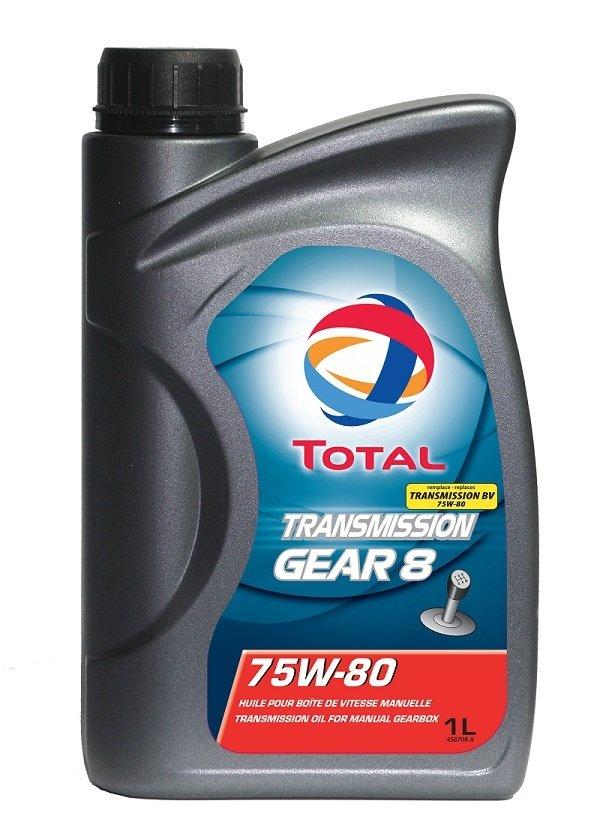 transmission gear8.jpg