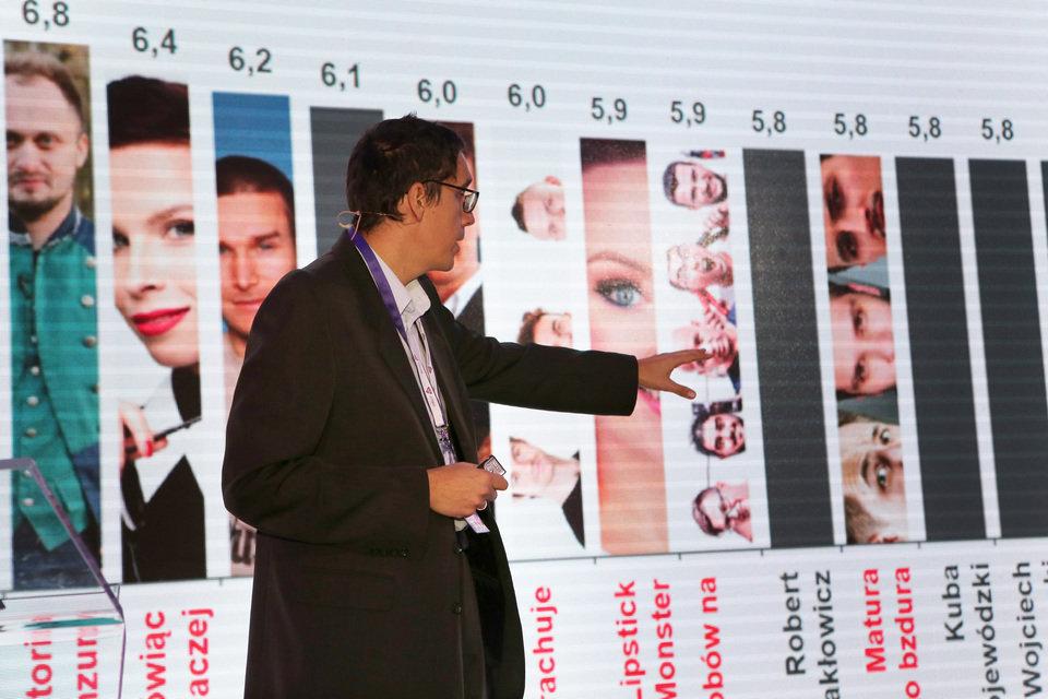 Michał Protasiuk, Media Research Manager Google