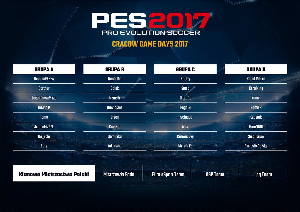 PES17_turniej_CracowGD17_tabela.jpg