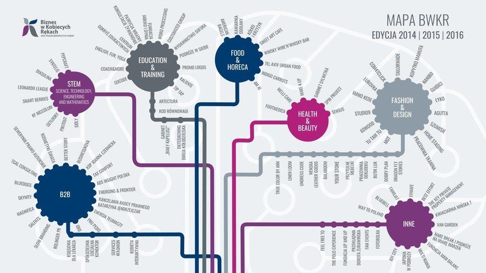 Mapa firm Biznes w Kobiecych Rękach - ecycje 2014, 2015, 2016.jpg