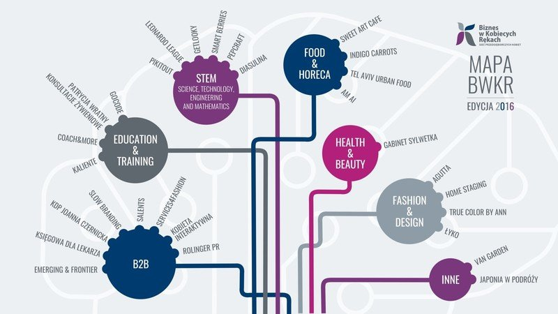 Mapa firm Biznes w Kobiecych Rękach - ecycja 2016.jpg