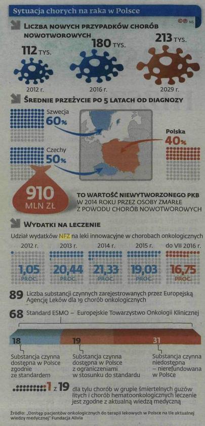 Dziennik Gazeta Prawna<br>