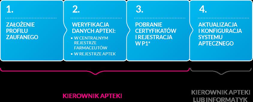 tabela_wykres.png