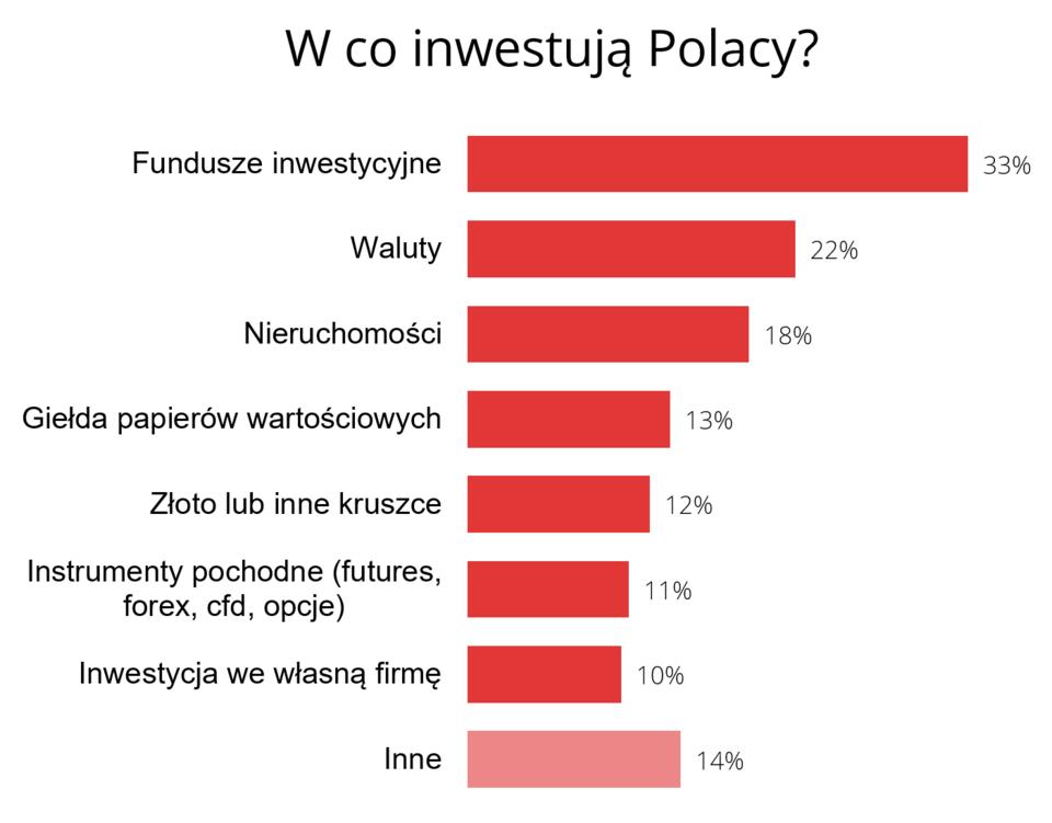 graf_inwestowanie.PNG