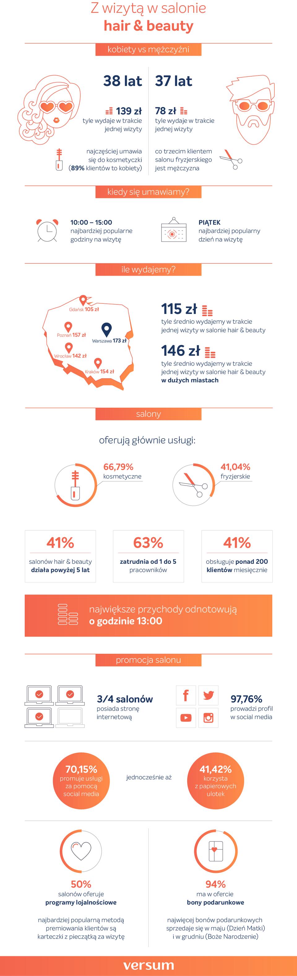 infografika raport 2018_popr2_wersja do cięcia_niebieski.png