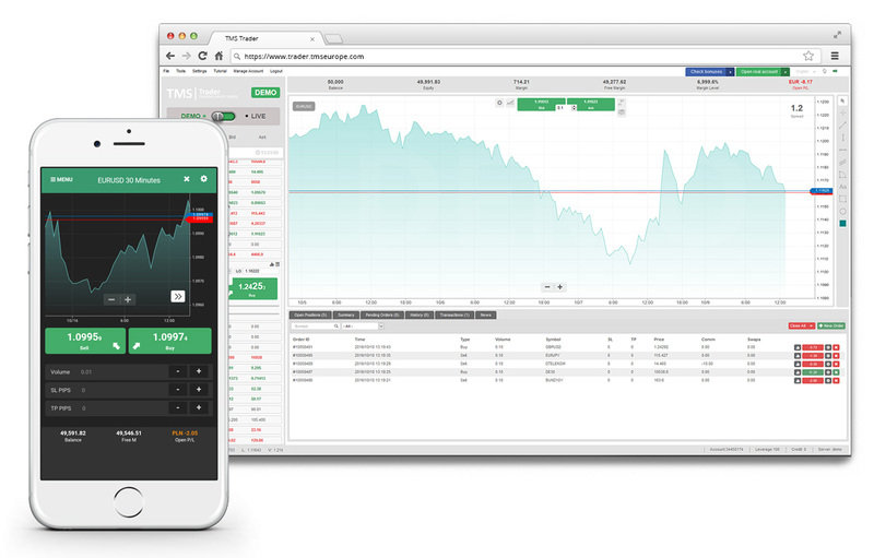 TMS Trader platform. We were responsible for the adaptation of the platform. New features like onboarding process and gamification functionalities were implamented.