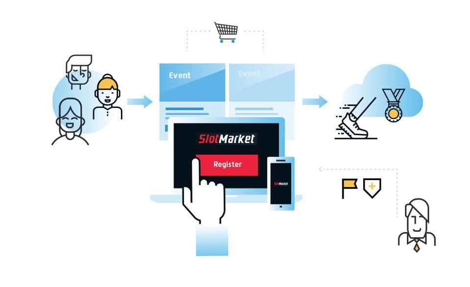 Jak działa slotmarket.pl?