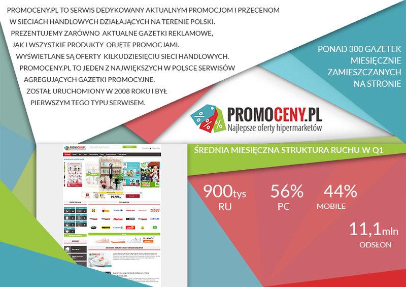 Promoceny.pl.jpg