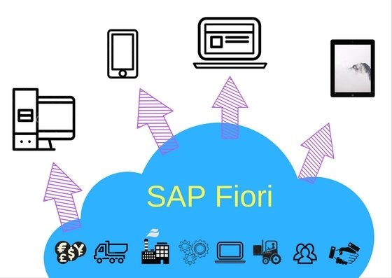 SAP FIORI.jpg