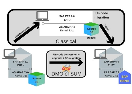 SAP ERP 6.0 EHP7.jpg