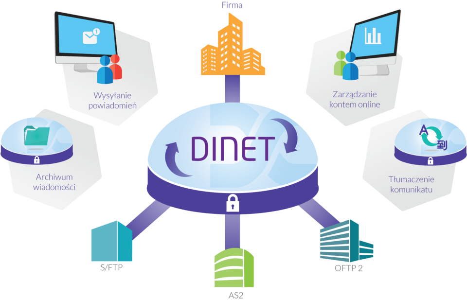dinet-infographic-PL.PNG
