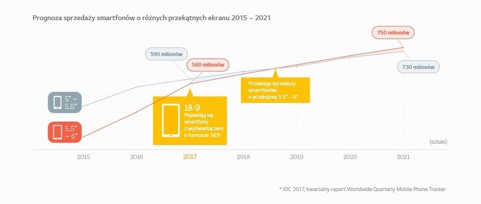 LG_Infografika (1).jpg