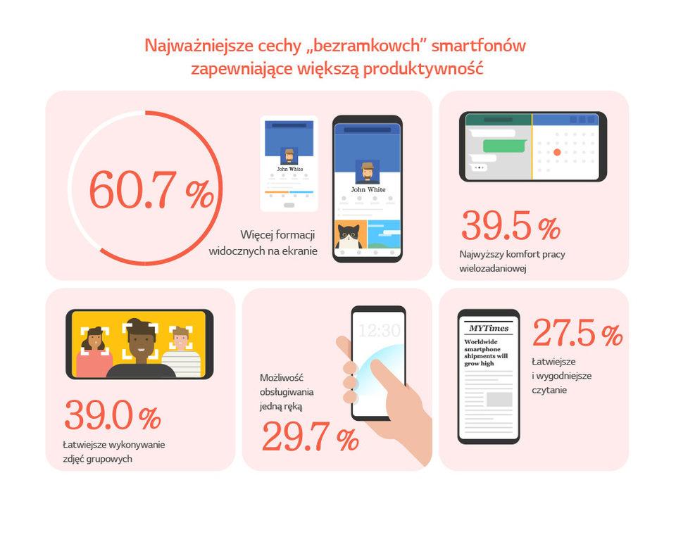 LG_Infografika (5).jpg