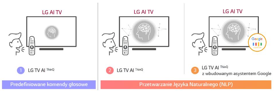 LG-AI-TV-2.PNG