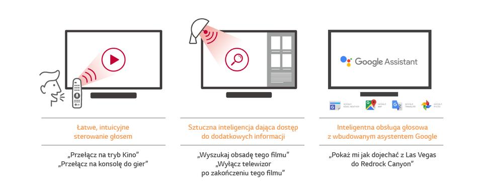LG-AI-TV-1.PNG