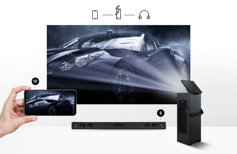 4K Smart Home Cinema HU80KSW