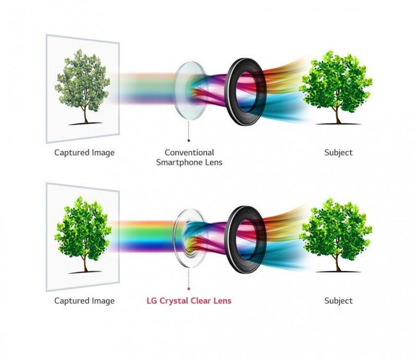 LG-V30-Crystal-Clear-Lens_2.jpg