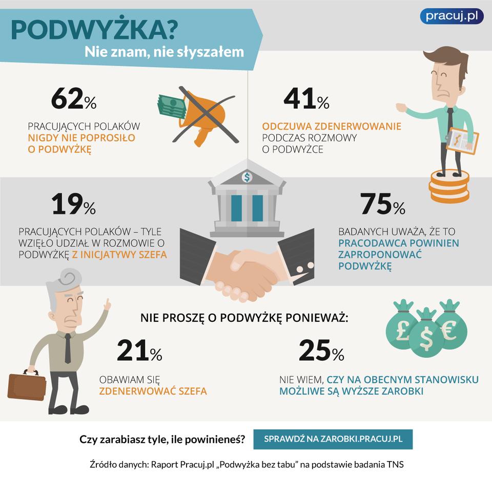 nerwowe_rozmowy_infografika.png