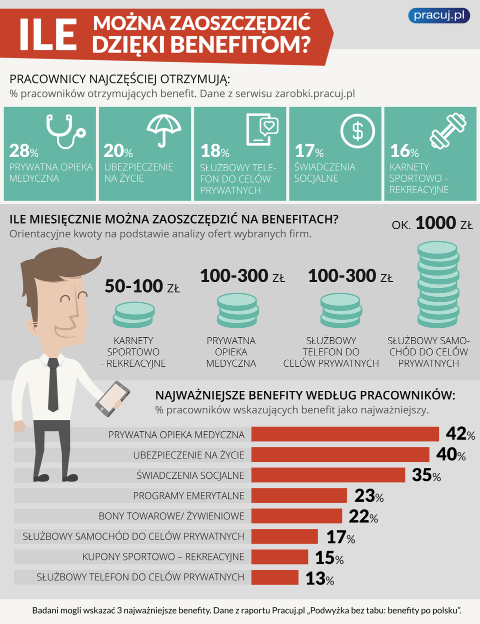 benefity_oszczednosci (1).png