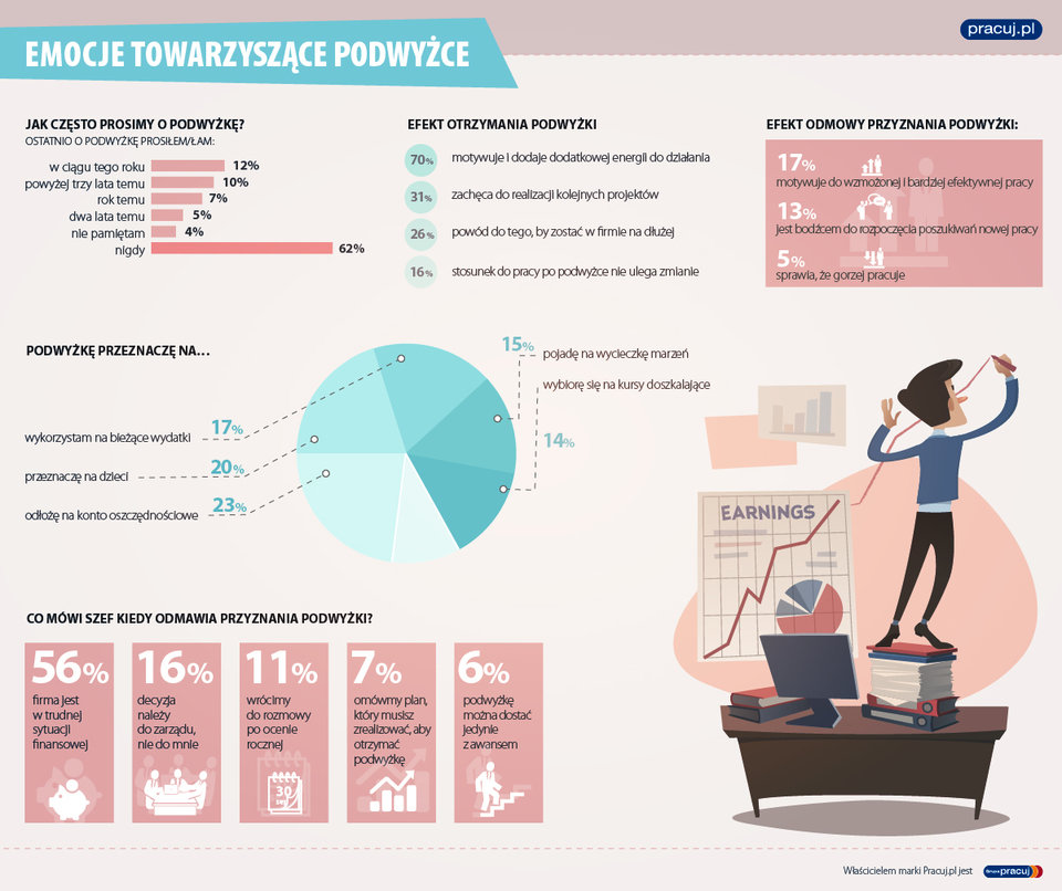 infografika_podwyzka.jpg