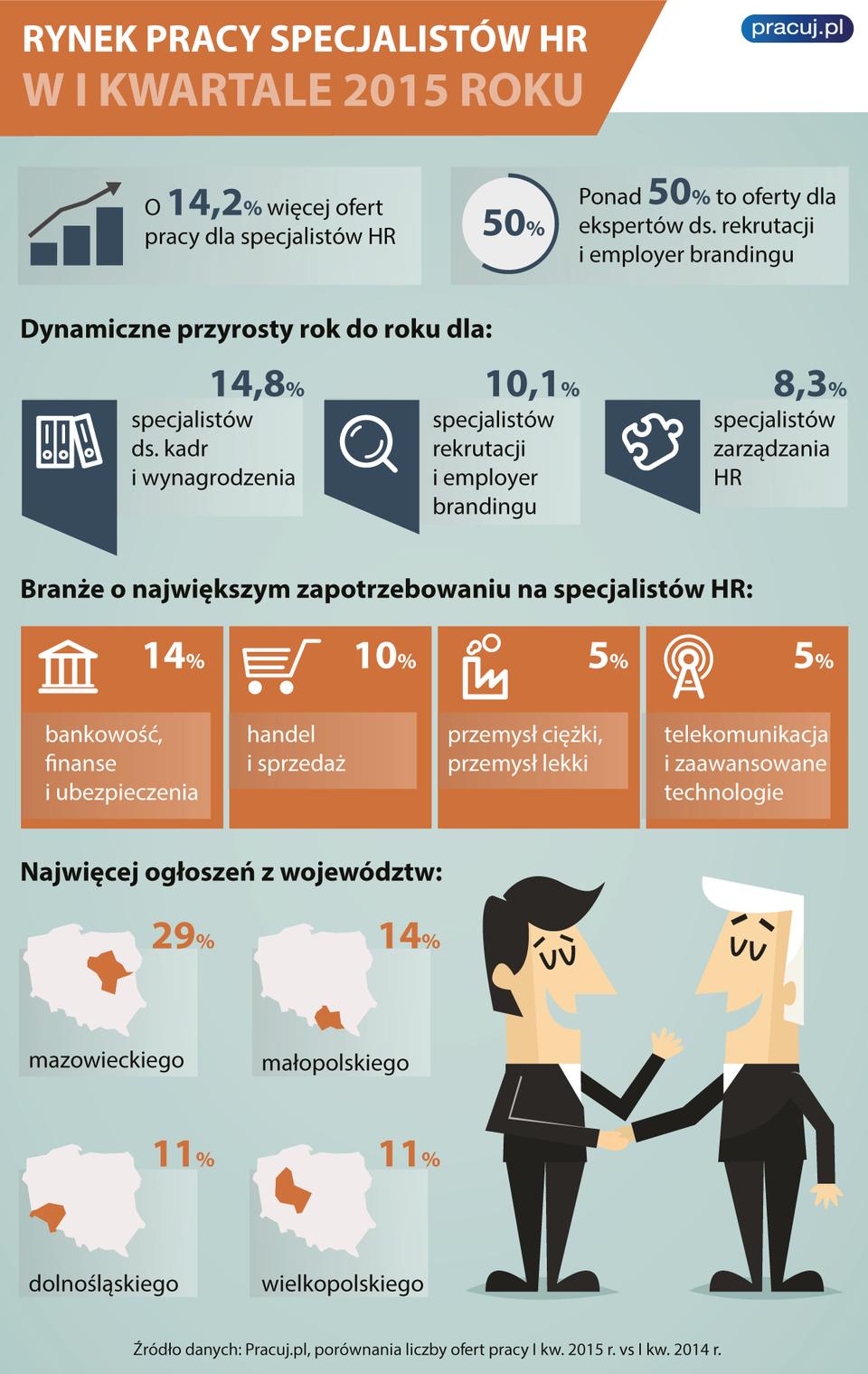 infografika_hr.png