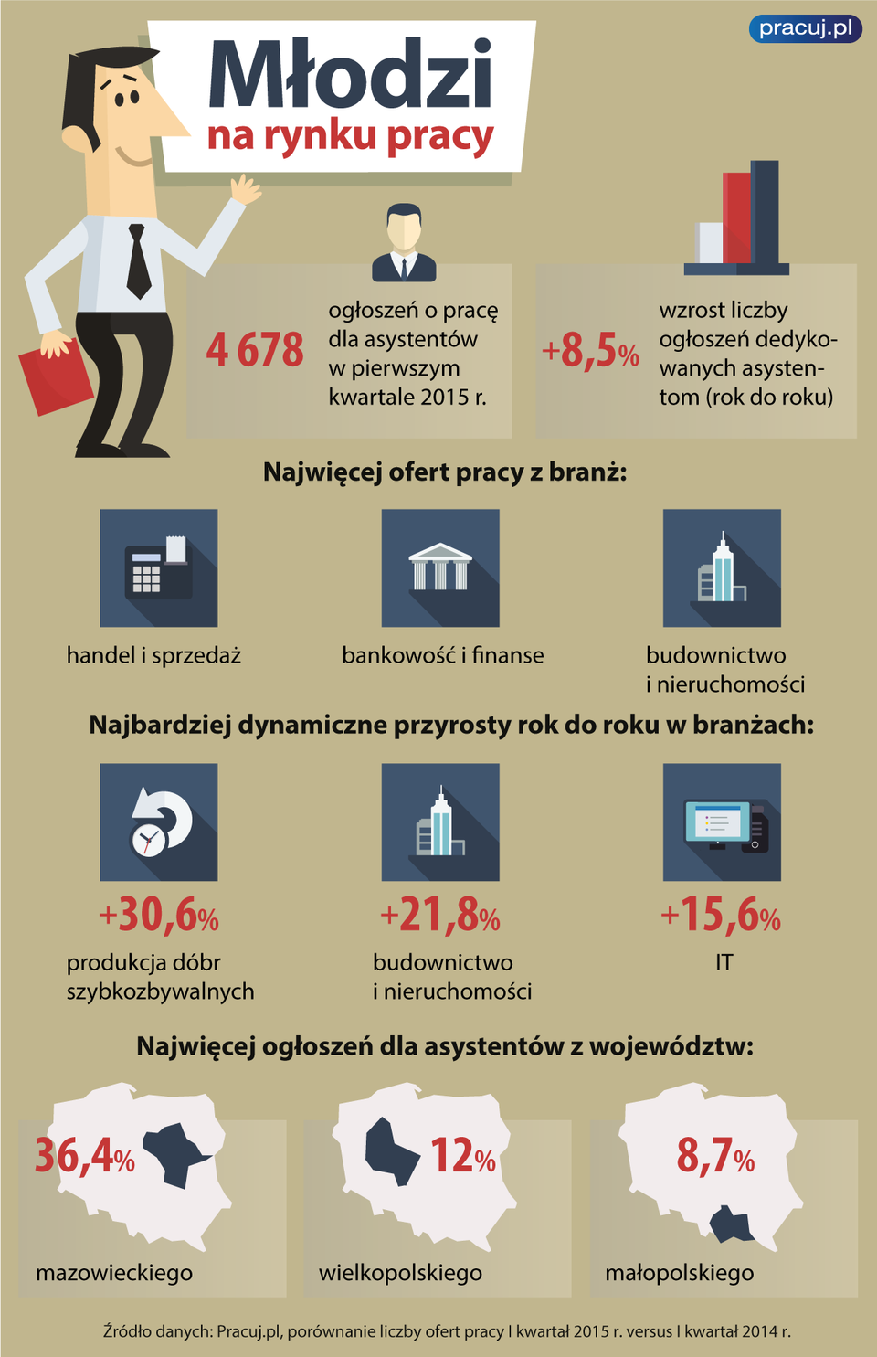 rynek_mlodzi.png