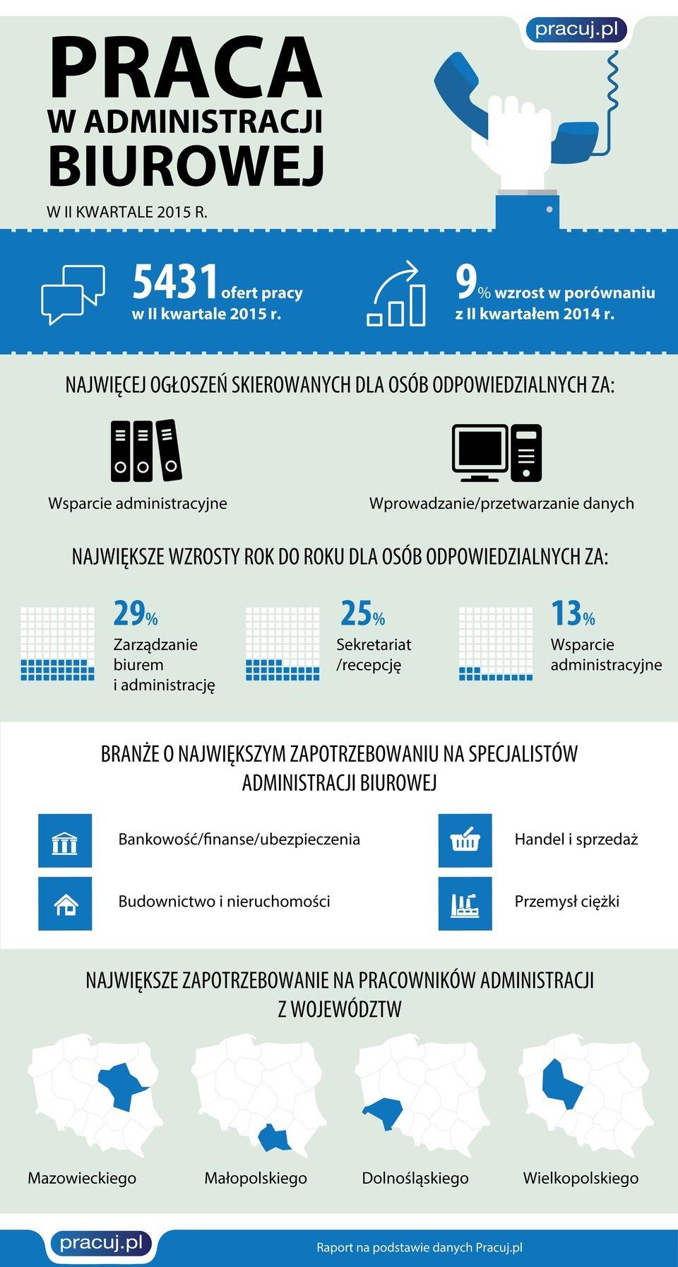 administracja_infografika.jpg