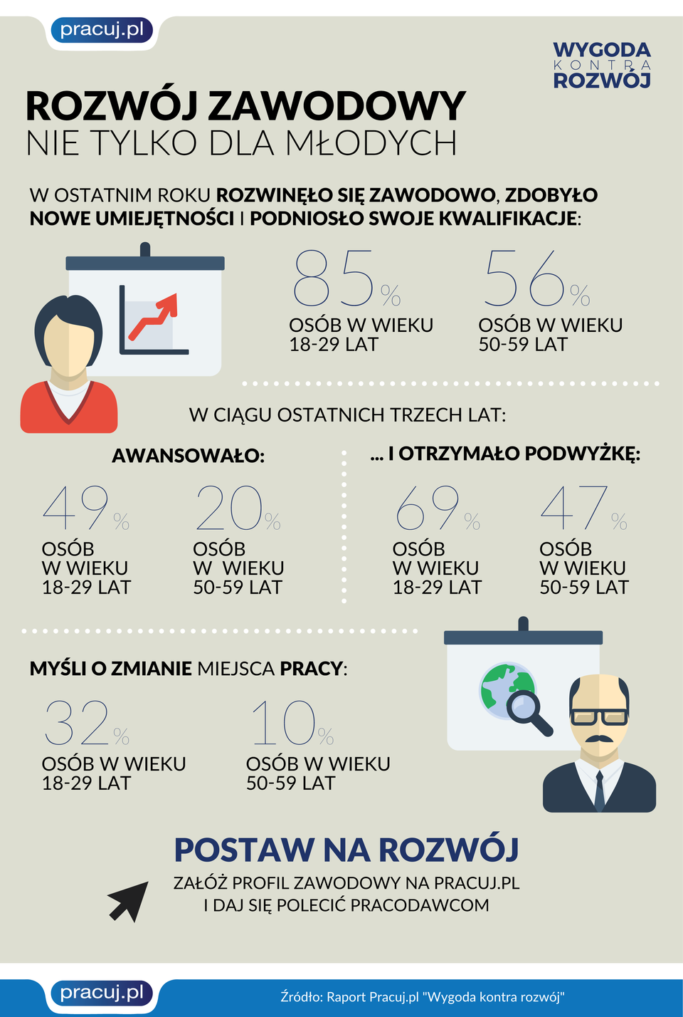 rozwoj_zawodowy_mlodzi_01 (1).png