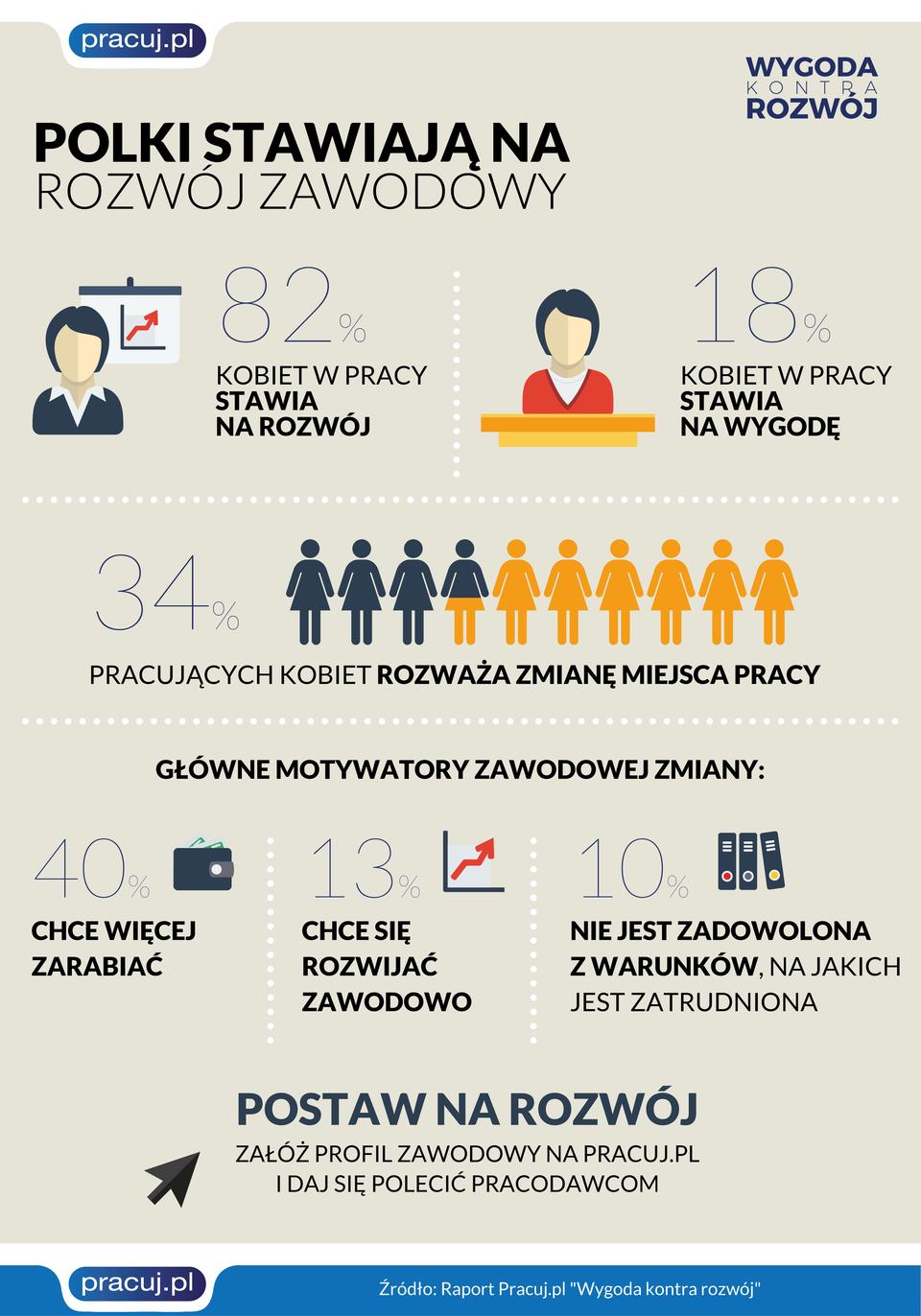 polki_rozwoj_zawodowy_01.png