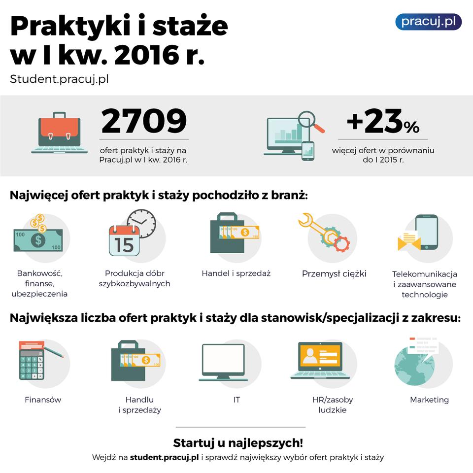student_pracuj_14.png