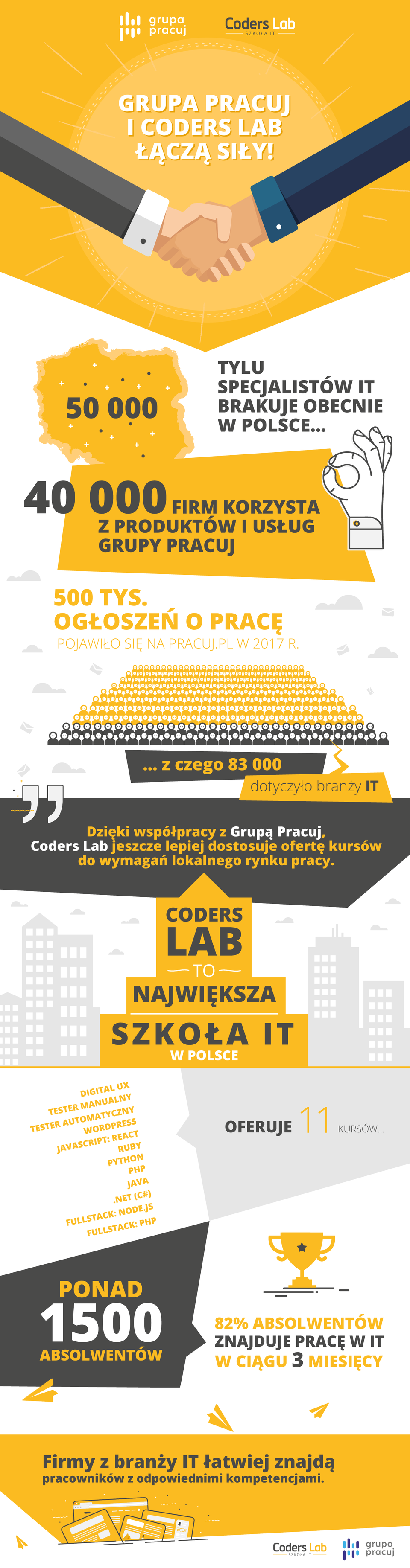 CL_GP_infografika.png
