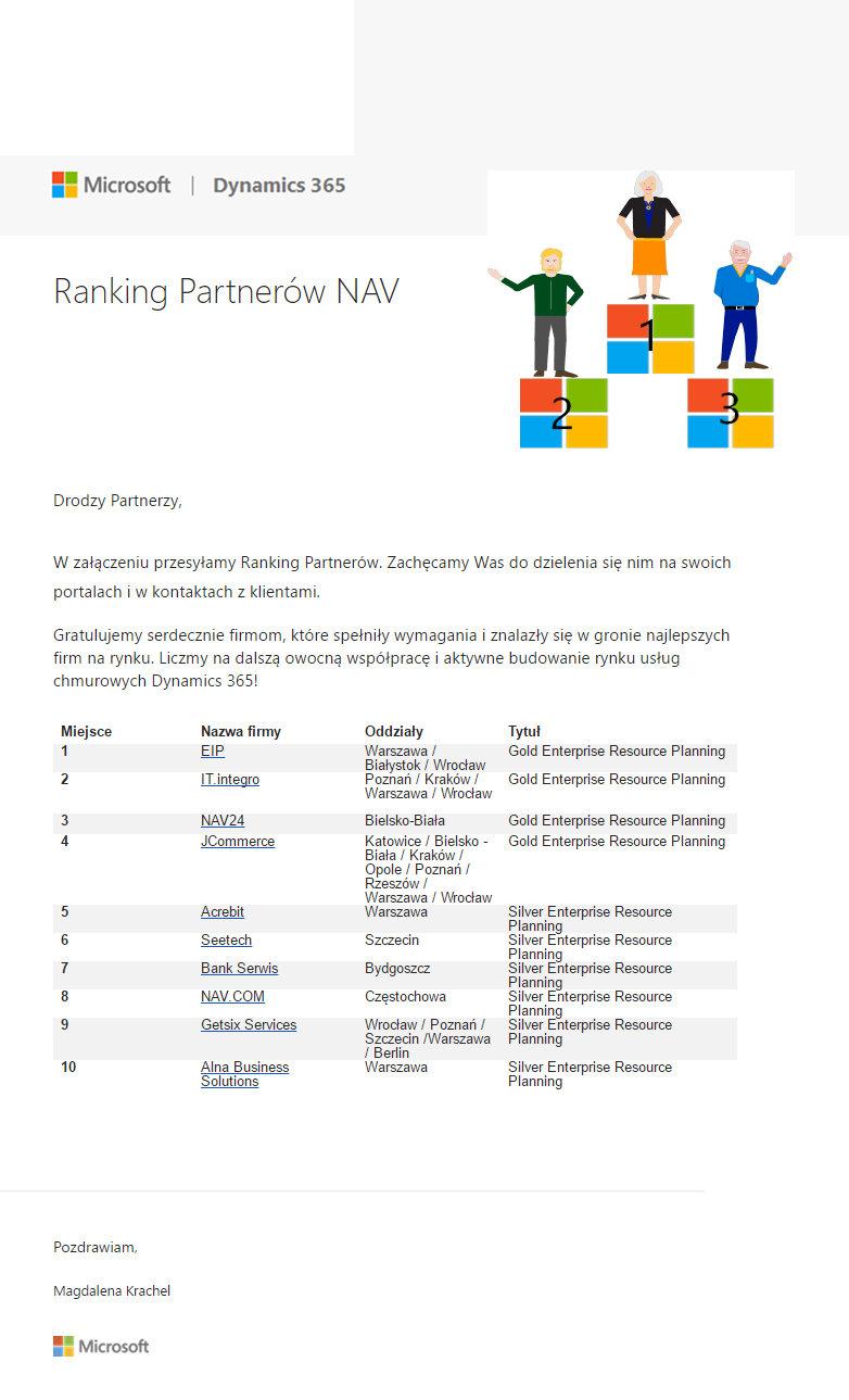 Oficjalna wiadomość Microsoft z rankingiem partnerów NAV