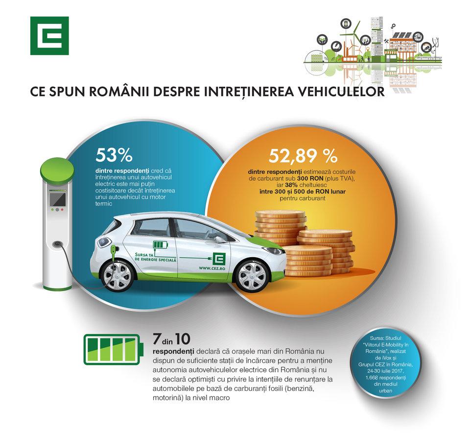 Infografic E-Mobility-4.jpg