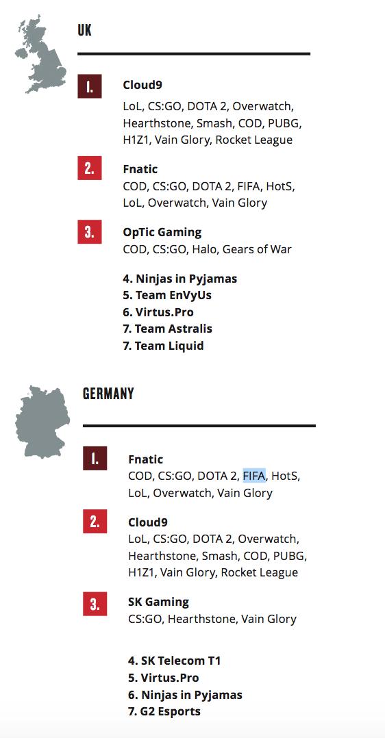 raport uk german.png