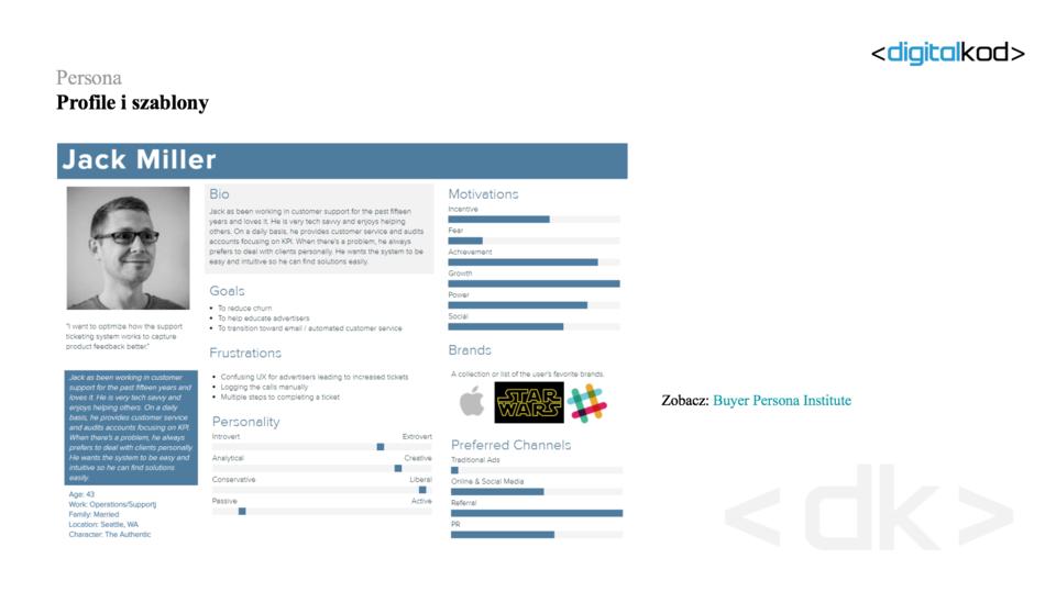 Slajd z prezentacji Ani Kreiser: przykładowy profil Buyer Persony według Buyer Persona Institute