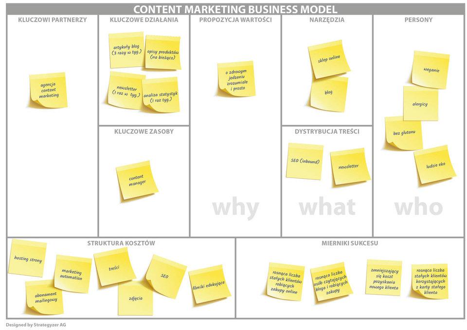 business-content-modelnowa.jpeg