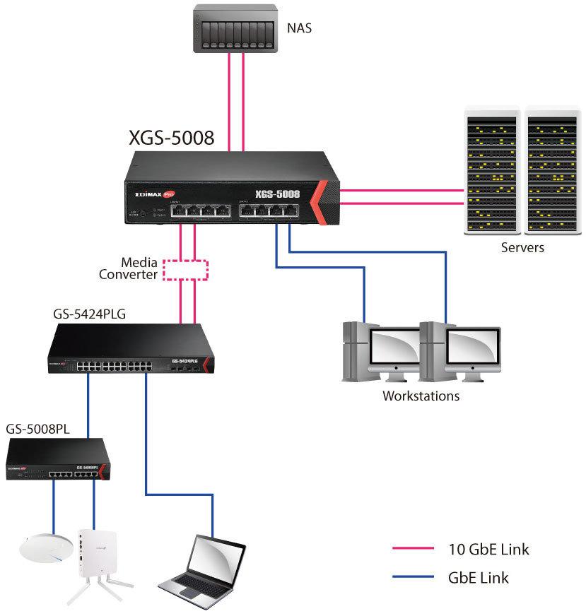 XGS-5008_app.jpg