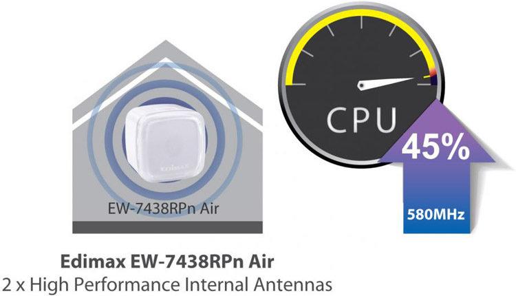 EW-7438RPn_Air_CPU.jpg