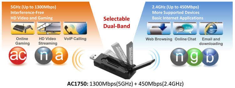 EW-7833UAC_dual-band.jpg